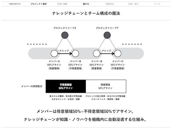 project_07_23_sub08.jpg
