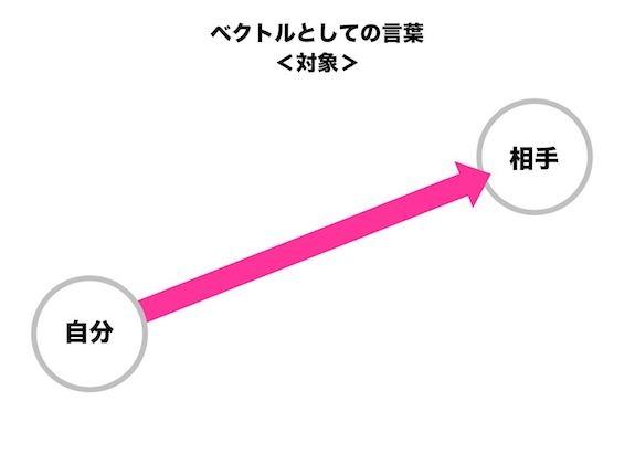 project_07_25_sub07.JPG